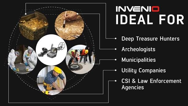 Invenio Ideal For
