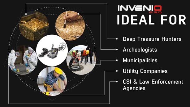 Invenio Pro. Ideal For