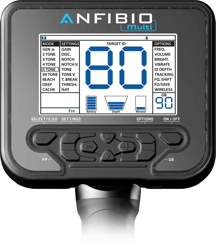Anfibio Multi Display